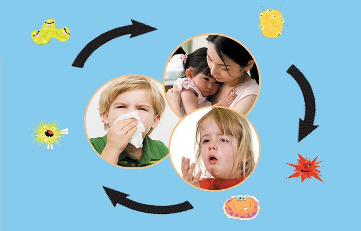 Trẻ hay ốm vặt, hệ hô hấp và tiêu hóa kém do rối loạn suy giảm miễn dịch?